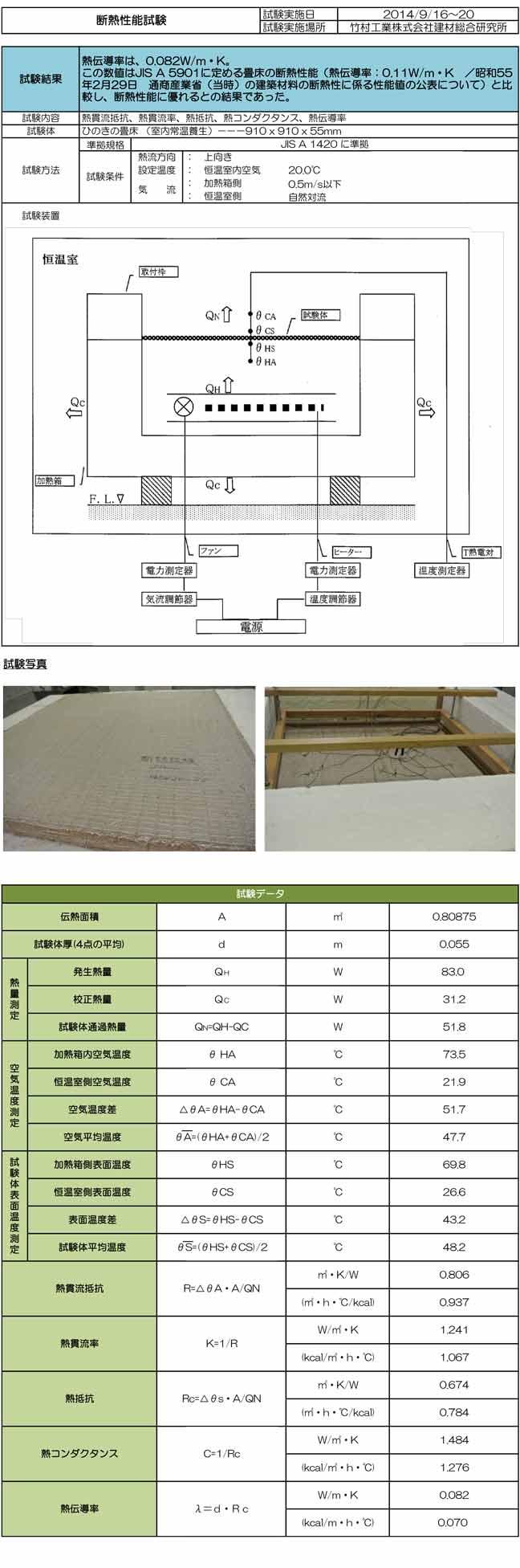 畳床 断熱性能試験