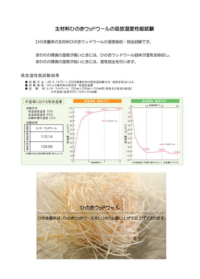 ひのきウッドウールの吸放湿度性能試験