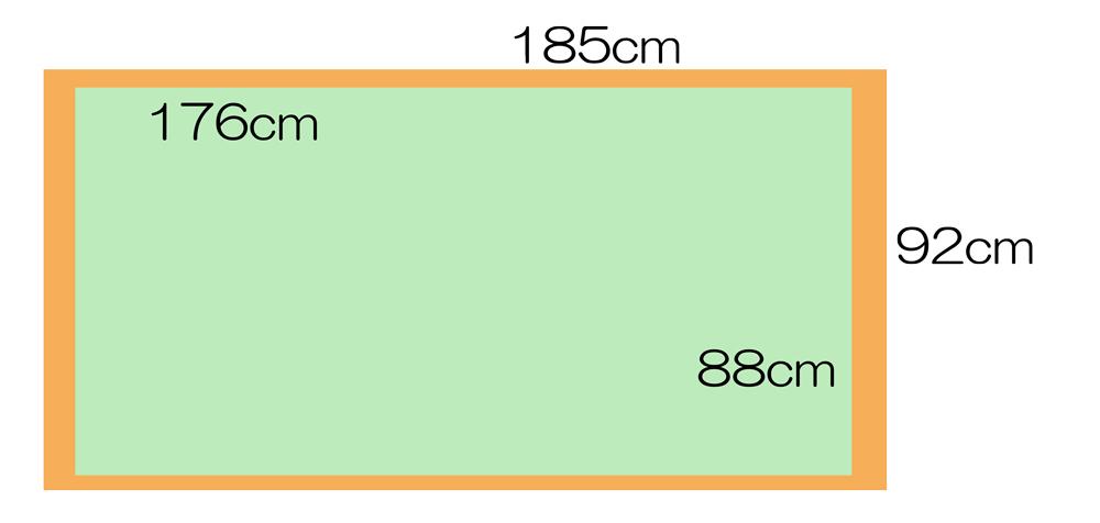 畳床のサイズ